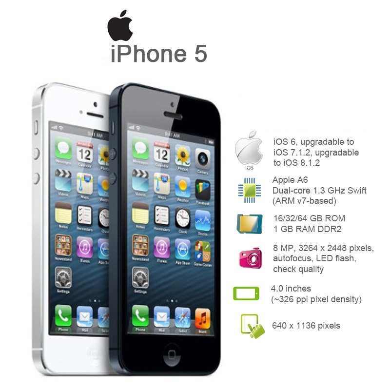 iphone 5 32gb price iphone 5 16gb 32gb 14464